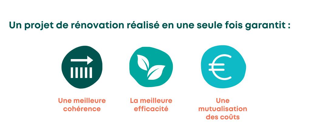 Description des avantages de la rénovation globale : meilleure cohérence, meilleure efficacité et mutualisation des coûts